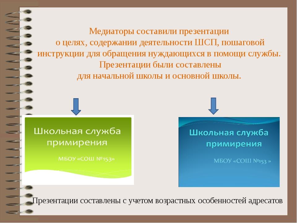 Медиаторы составили презентации о целях, содержании деятельности ШСП, пошагов...