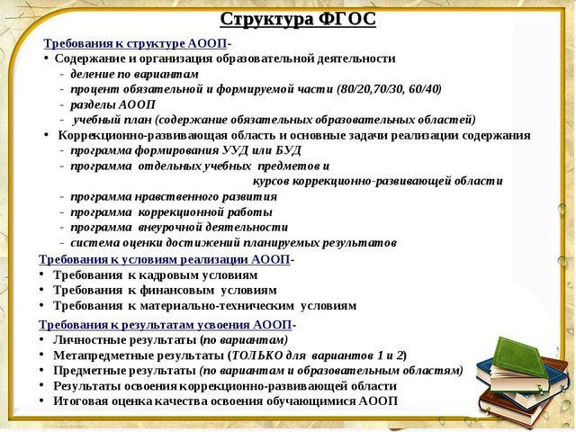 Структура ФГОС Требования к структуре АООП- Содержание и организация образова...