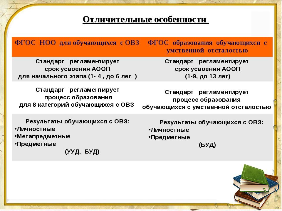 Отличительные особенности Стандарт регламентирует срок усвоения АООП для нача...