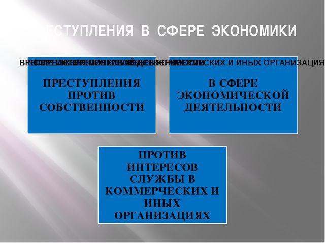 ПРЕСТУПЛЕНИЯ В СФЕРЕ ЭКОНОМИКИ