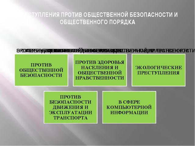 ПРЕСТУПЛЕНИЯ ПРОТИВ ОБЩЕСТВЕННОЙ БЕЗОПАСНОСТИ И ОБЩЕСТВЕННОГО ПОРЯДКА