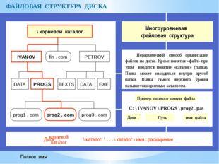 ФАЙЛОВАЯ СТРУКТУРА ДИСКА Многоуровневая файловая структура Иерархический спос