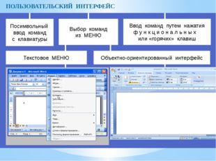 ПОЛЬЗОВАТЕЛЬСКИЙ ИНТЕРФЕЙС Посимвольный ввод команд с клавиатуры Ввод команд
