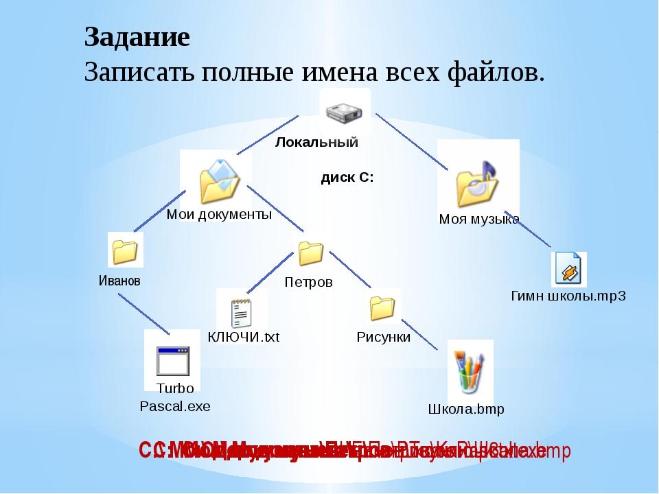 Задание Записать полные имена всех файлов. Иванов C:\ Мои документы\Иванов\Tu...