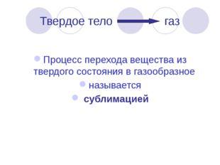 Твердое тело газ Процесс перехода вещества из твердого состояния в газообразн