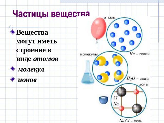 Частицы вещества Вещества могут иметь строение в виде атомов молекул ионов