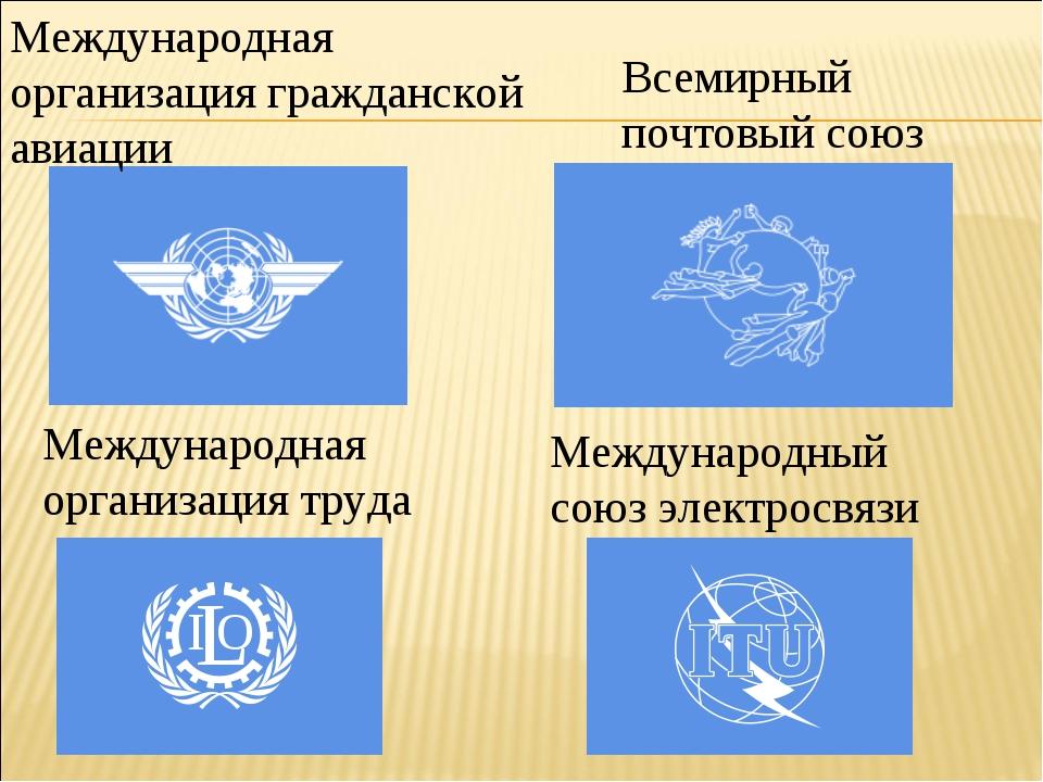 Международная организация труда Международный союз электросвязи Всемирный поч...