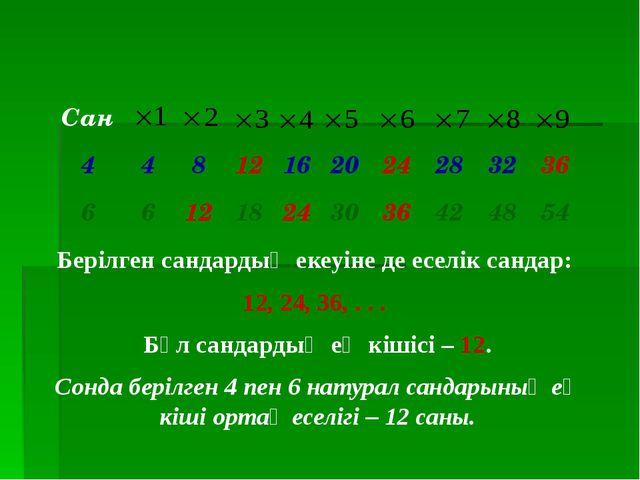 Берілген сандардың екеуіне де еселік сандар: 12, 24, 36, . . . Бұл сандардың...