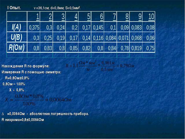 I Опыт. ℓ=36,1см; d=0,8мм; S=0,5мм². Нахождение R по формуле: Измерение R с...