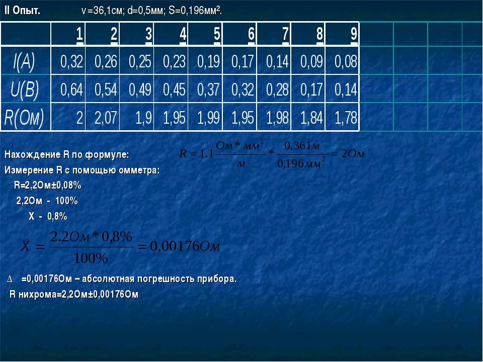 II Опыт. ℓ=36,1см; d=0,5мм; S=0,196мм². Нахождение R по формуле: Измерение R...
