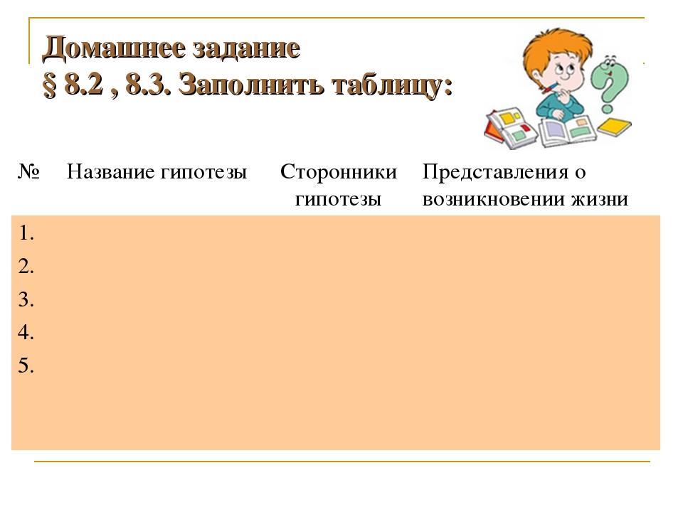 Домашнее задание § 8.2 , 8.3. Заполнить таблицу: №Название гипотезыСторонни...
