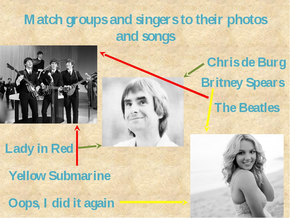 Match groups and singers to their photos and songs The Beatles Chris de Burg...