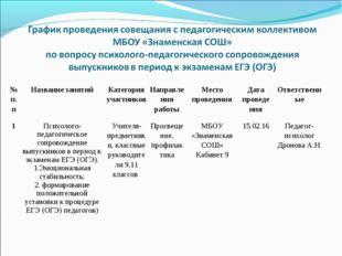 № п.пНазвание занятийКатегория участниковНаправления работыМесто проведен