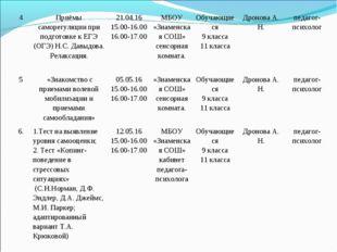 4Приёмы саморегуляции при подготовке к ЕГЭ (ОГЭ) Н.С. Давыдова. Релаксация.