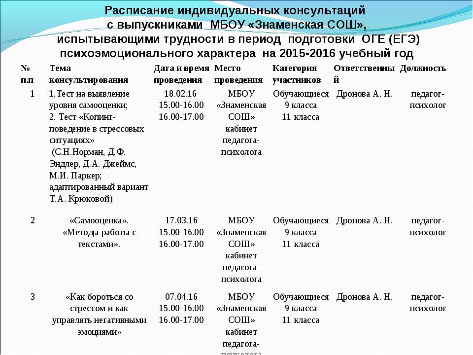 Расписание индивидуальных консультаций с выпускниками МБОУ «Знаменская СОШ»,...