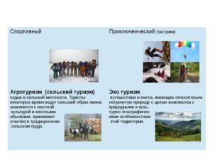 Спортивный Приключенческий(экстрим) Агротуризм(сельский туризм)отдых в сельс