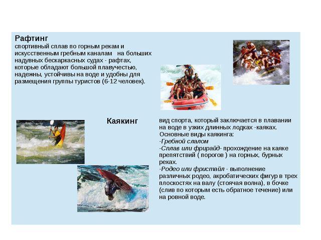 Рафтинг спортивный сплав по горным рекам и искусственным гребным каналам на...