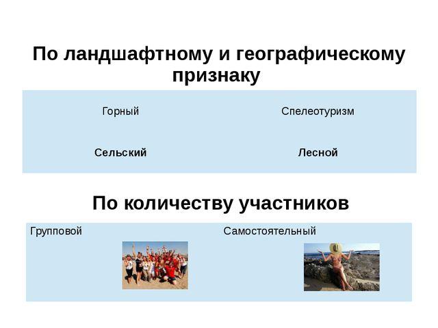 По ландшафтному и географическому признаку По количеству участников Горный Сп...