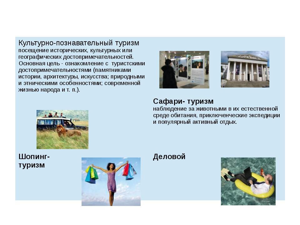 Культурно-познавательныйтуризм посещение исторических, культурных или географ...