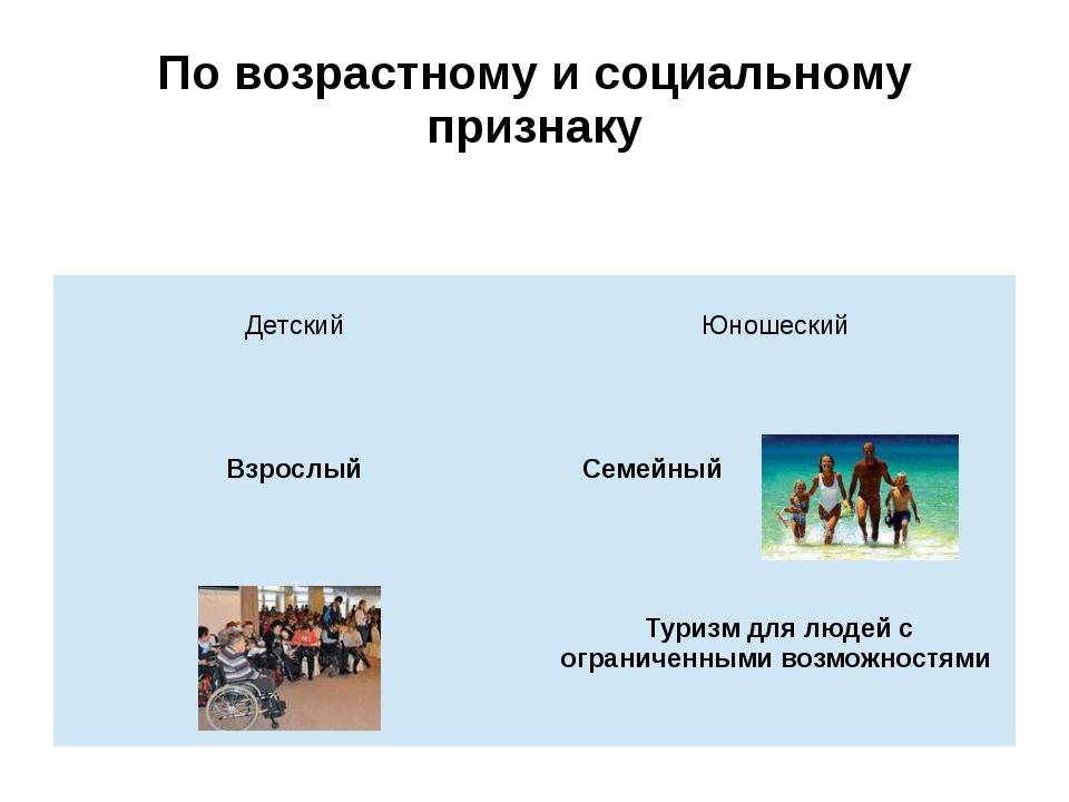 По возрастному и социальному признаку Детский Юношеский Взрослый Семейный Тур...