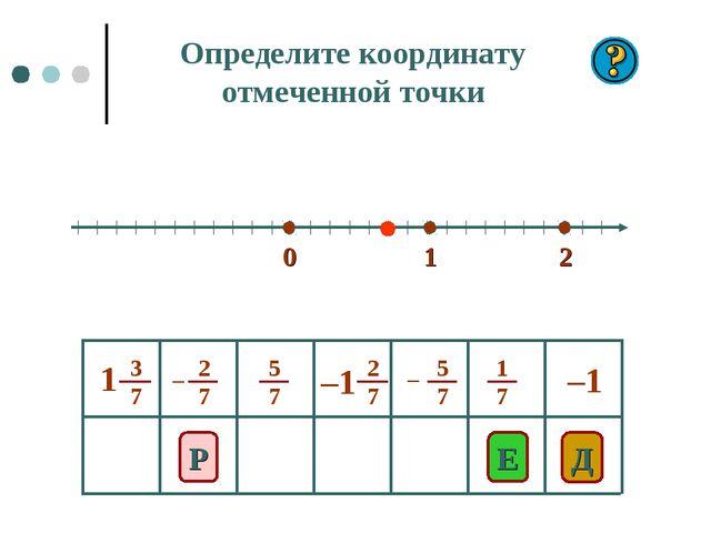 0 1 2 E Д Р –1 Определите координату отмеченной точки