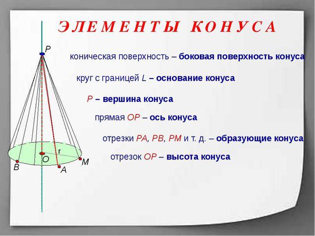 Р – вершина конуса круг с границей L – основание конуса прямая ОР – ось кону...