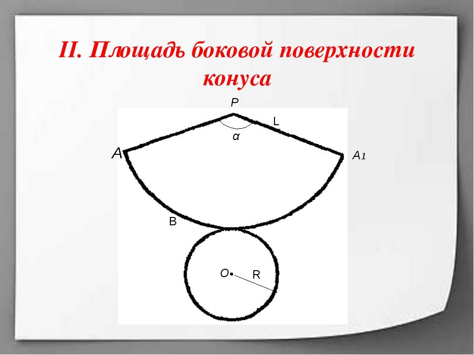 II. Площадь боковой поверхности конуса α
