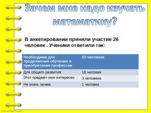 В анкетировании приняли участие 26 человек . Ученики ответили так: Необходима