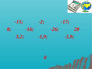 -15; -2; -17; 8; -16; -26; 28 3,2; -1,9; -3,9; 0