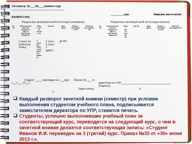 Каждый разворот зачетной книжки (семестр) при условии выполнения студентом уч...