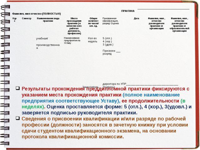 Результаты прохождения преддипломной практики фиксируются с указанием места п...