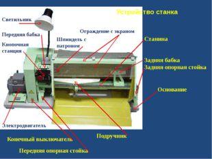 Станина Задняя бабка Задняя опорная стойка Устройство станка Светильник Пере