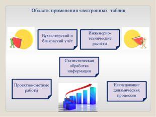 Область применения электронных таблиц Проектно-сметные работы Бухгалтерский и