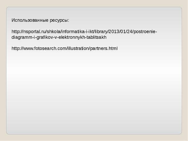 Использованные ресурсы: http://nsportal.ru/shkola/informatika-i-ikt/library/2...