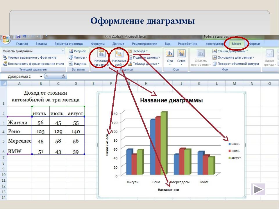 Поиск рисунков диаграмм графиков и таблиц Большая