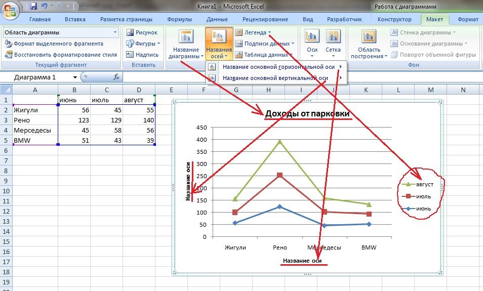 Как сделать подписи к диаграмме в excel