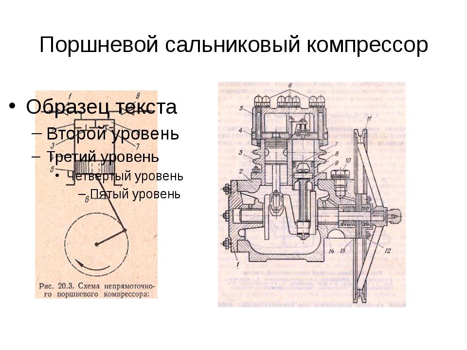Поршневой сальниковый компрессор