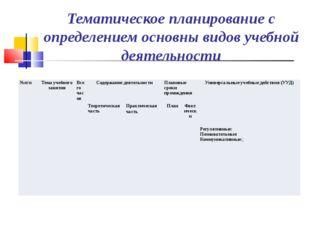 Тематическое планирование с определением основны видов учебной деятельности