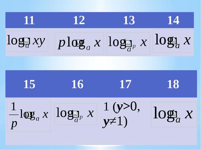 11 12 13 14 15 16 17 18 1 (y>0,y≠1)