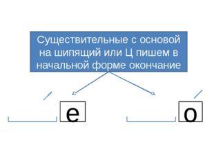 Существительные с основой на шипящий или Ц пишем в начальной форме окончание