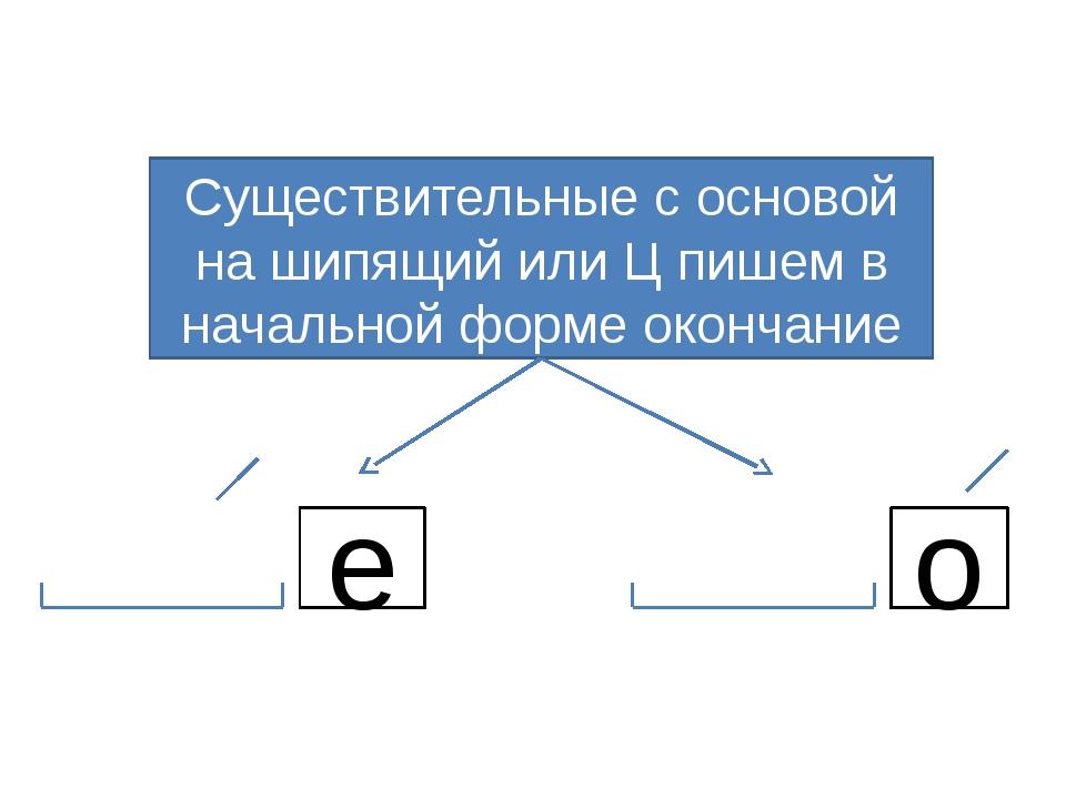 Существительные с основой на шипящий или Ц пишем в начальной форме окончание...