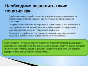 Профессия- род трудовой активности человека, владеющего комплексом теоретичес