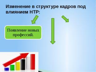 Изменение в структуре кадров под влиянием НТР: