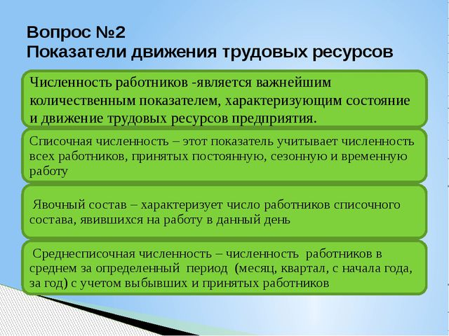 Вопрос №2 Показатели движения трудовых ресурсов Численность работников -являе...