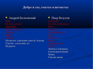 Добро и зло, счастье и несчастье Андрей Болконский Знаю Не могу сделать Оживл