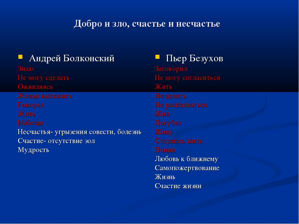 Добро и зло, счастье и несчастье Андрей Болконский Знаю Не могу сделать Оживл...
