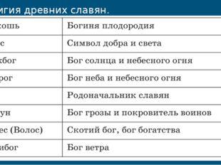 Религия древних славян.