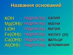 Названия оснований КОН Mg(OH)2 LiOH Fe(OH)3 Ca(OH)2 Al(OH)3 гидроксид гидрокс