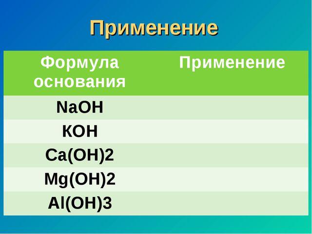 Применение Формула основанияПрименение NaOH КОН Са(ОН)2 Mg(OH)2 Al(OH)3