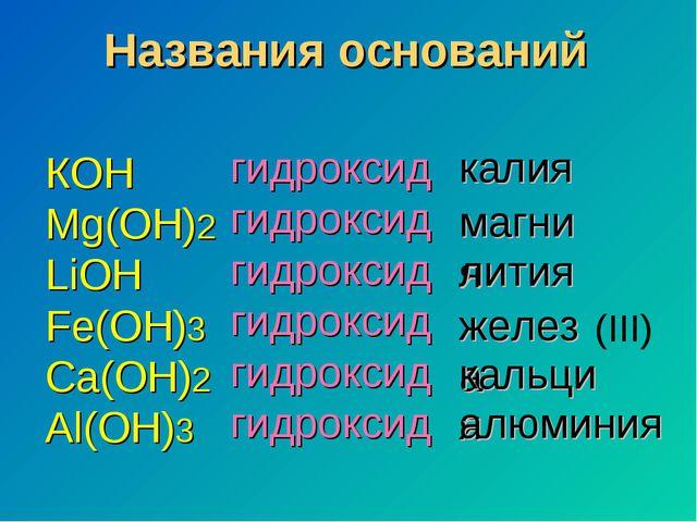 Названия оснований КОН Mg(OH)2 LiOH Fe(OH)3 Ca(OH)2 Al(OH)3 гидроксид гидрокс...